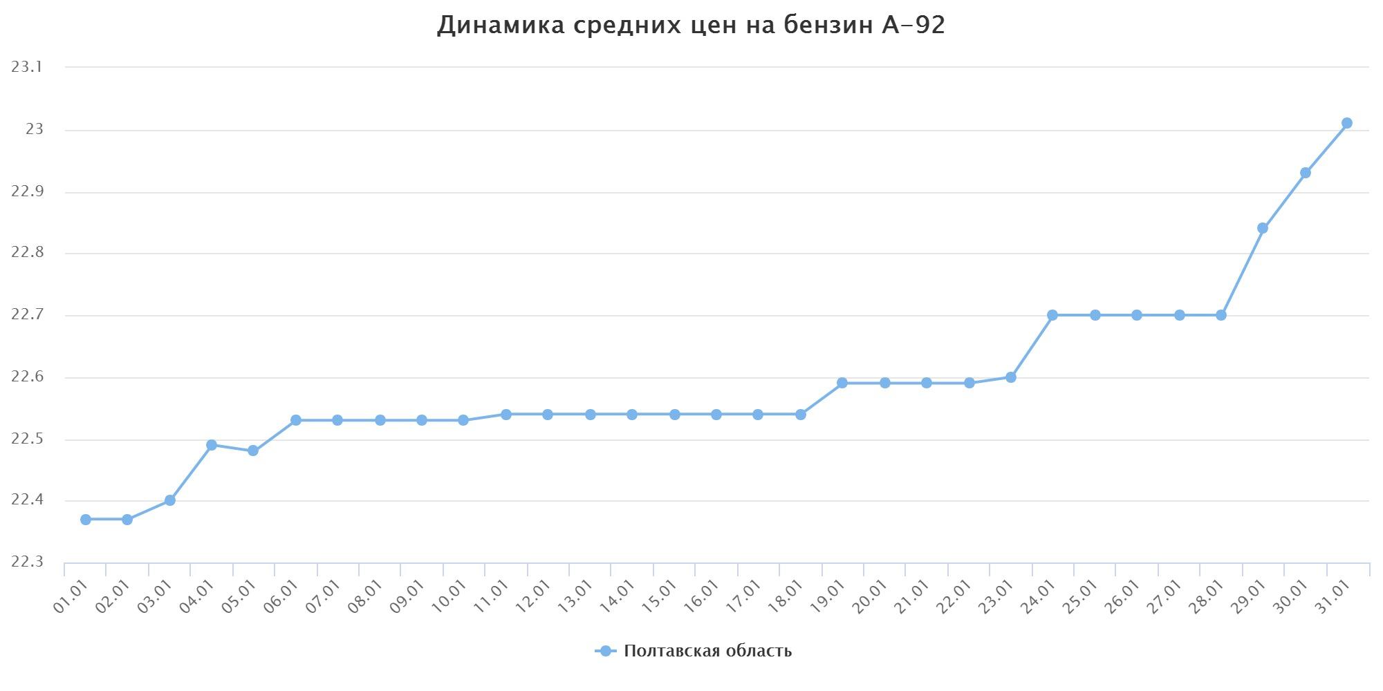 chart (15)
