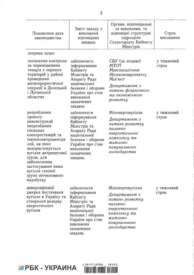 plan-organizatsiyi2-2-638