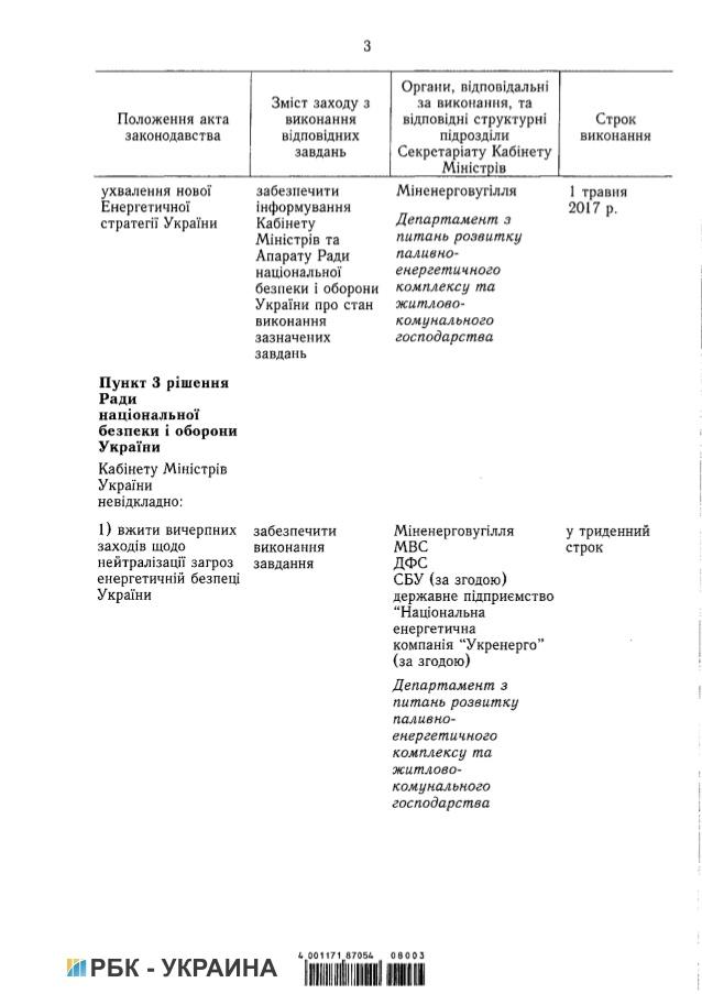 plan-organizatsiyi2-3-638