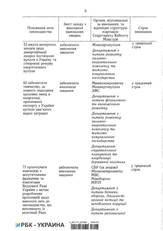 plan-organizatsiyi2-5-638