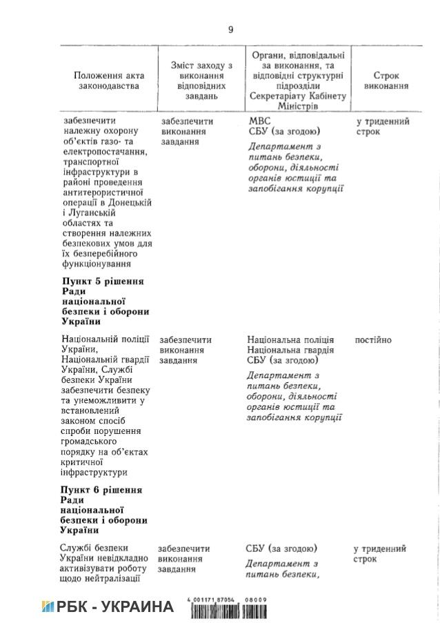 plan-organizatsiyi2-9-638