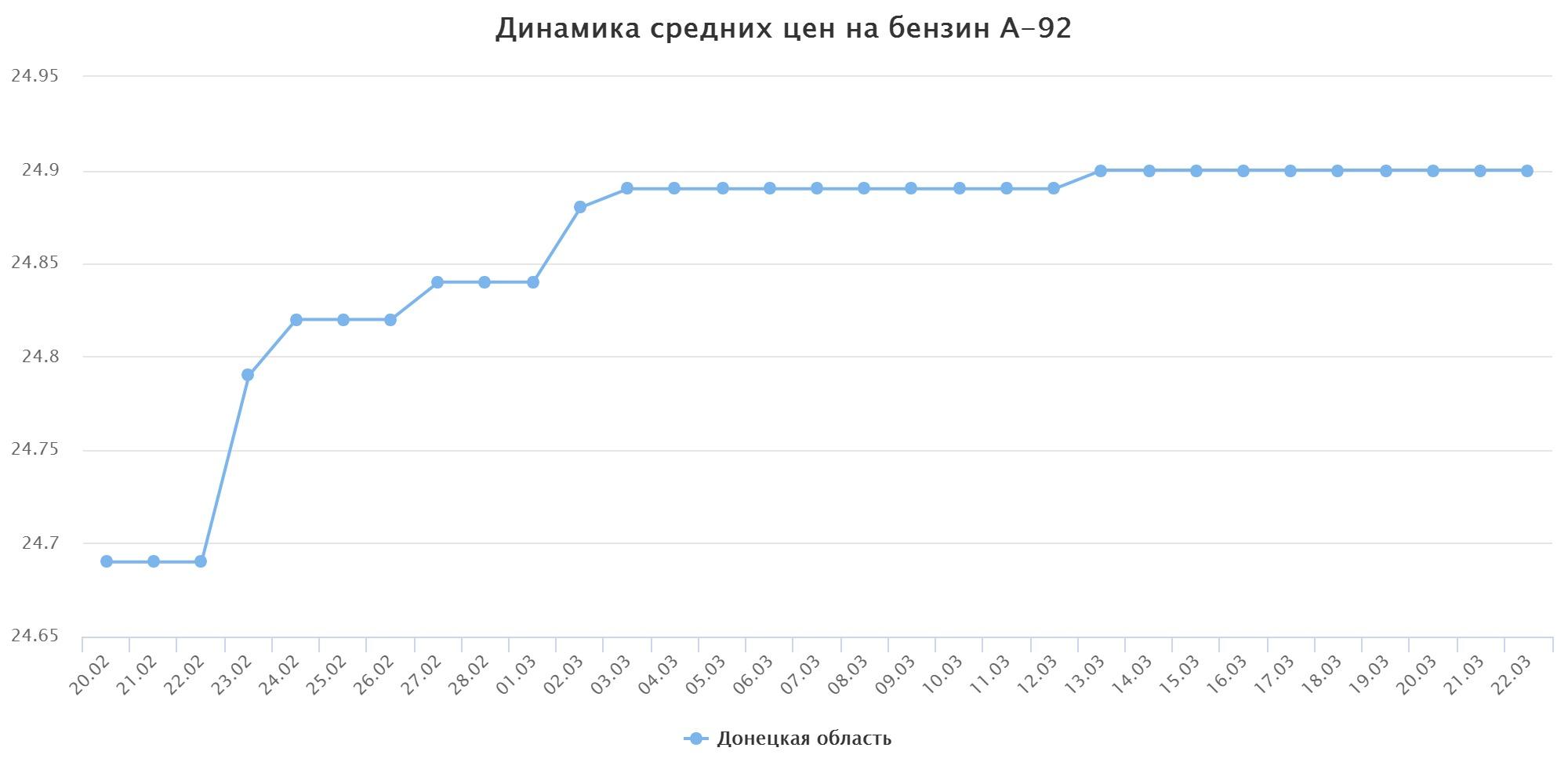 chart (53)