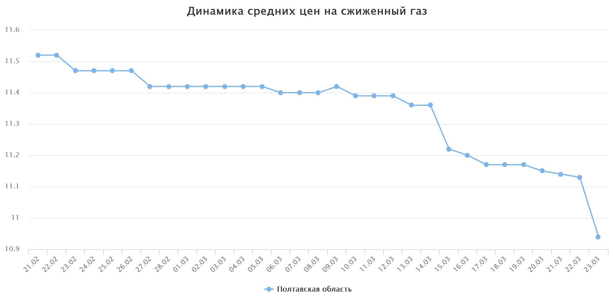 chart (54)