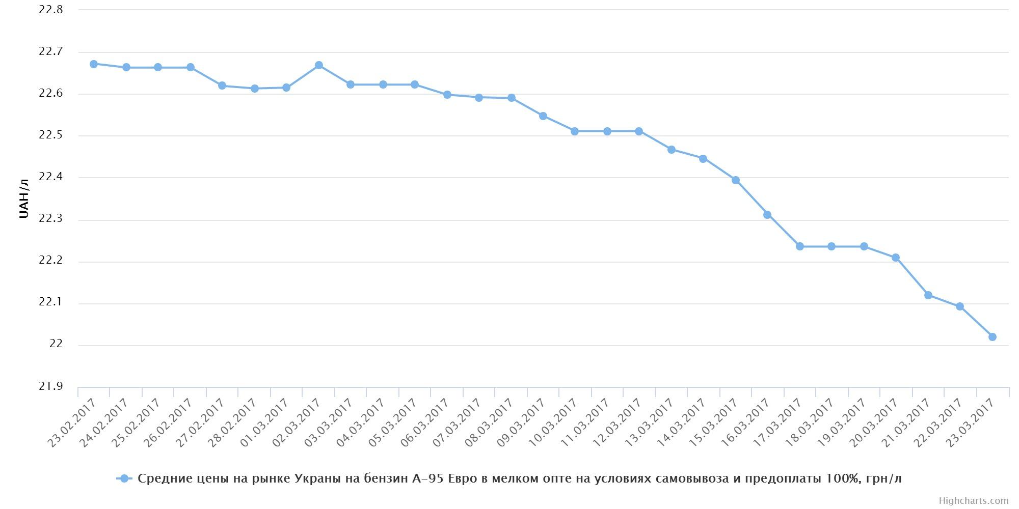 chart (56)