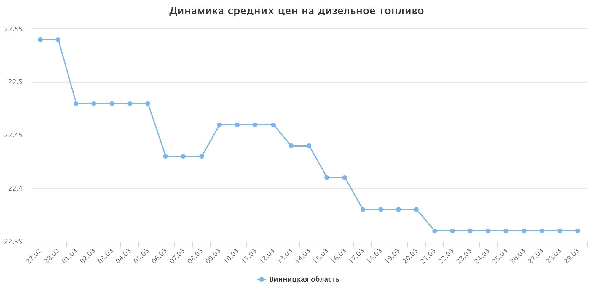 chart (73)