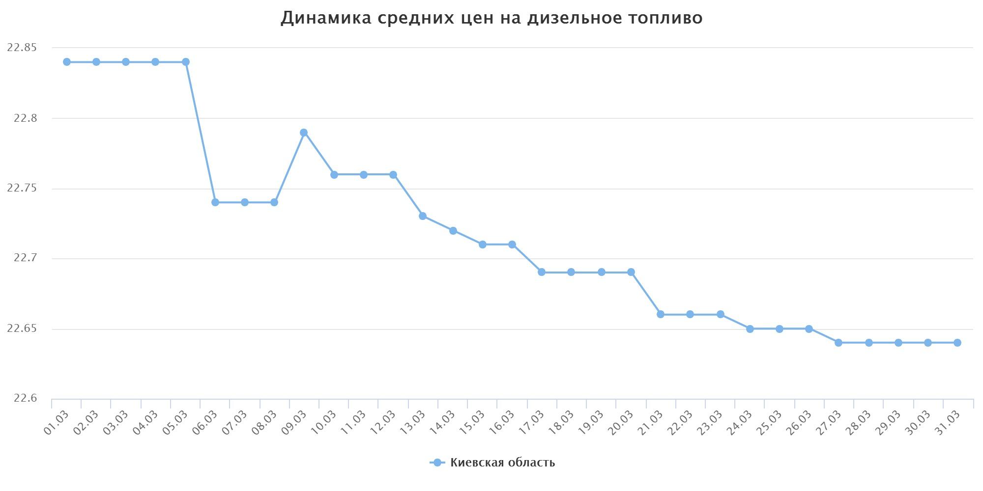 chart (80)