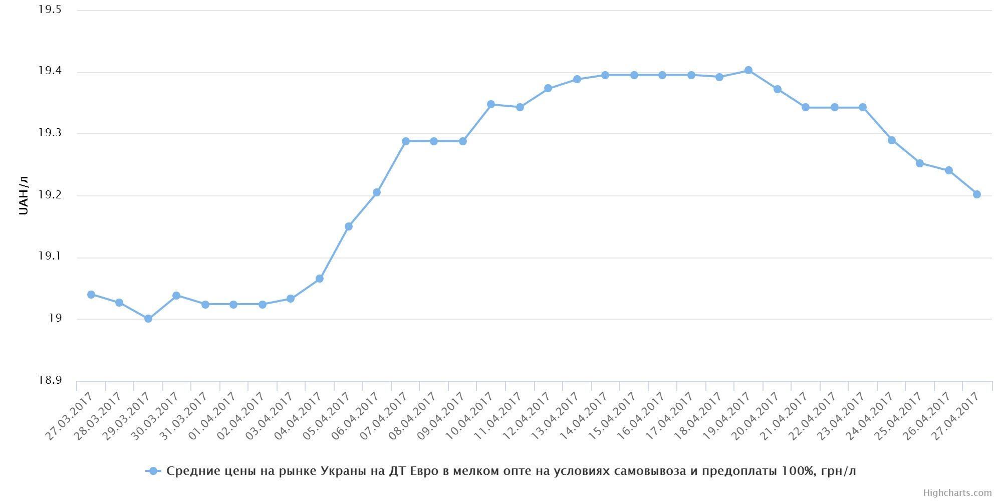 chart (55)