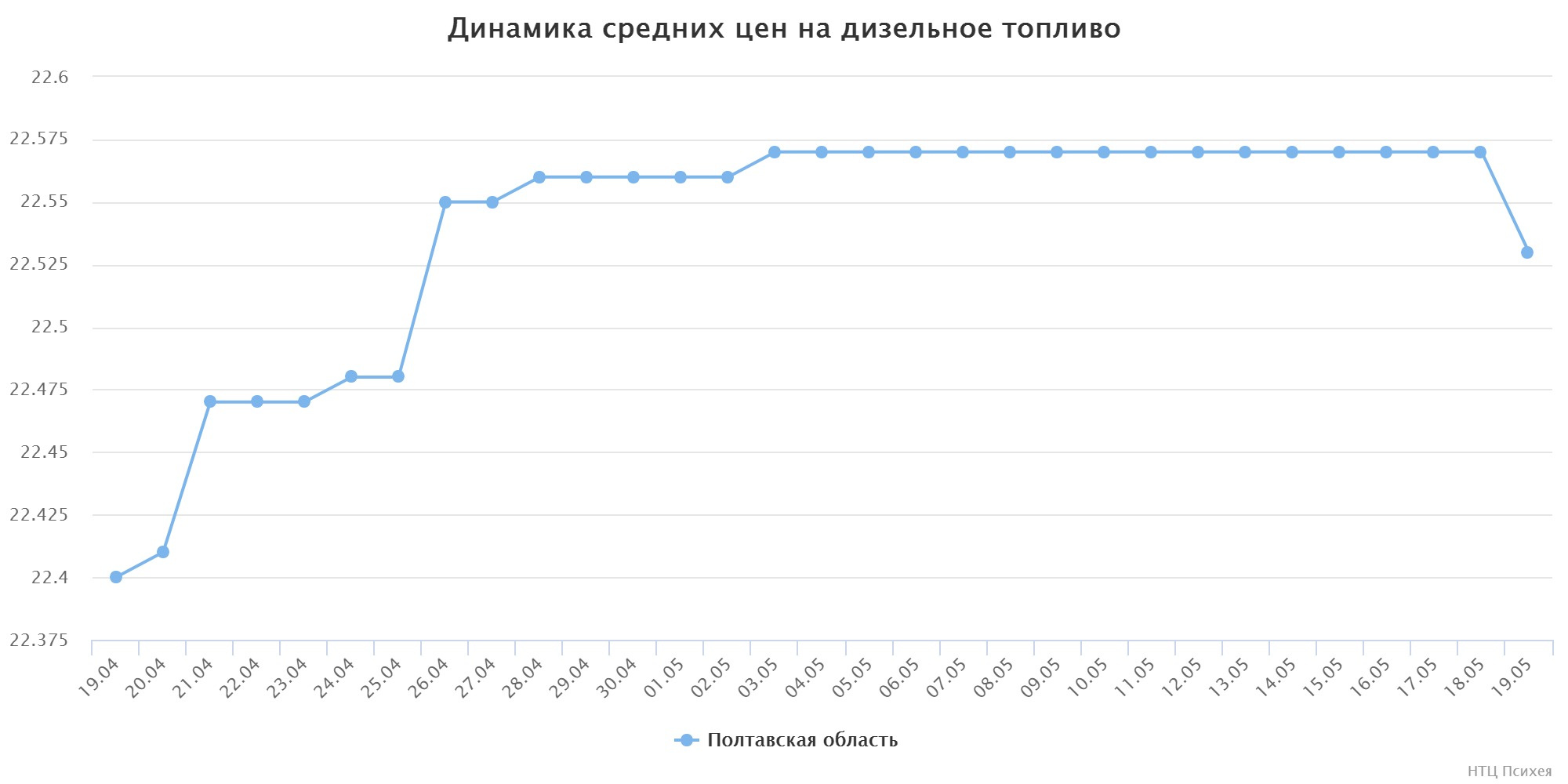 chart (33)
