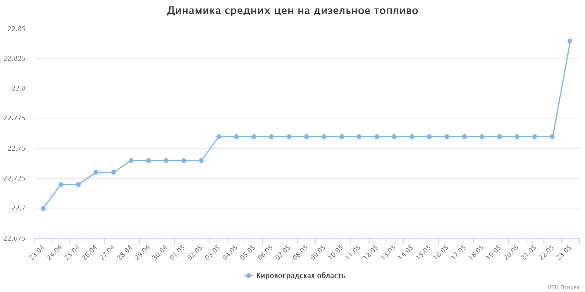chart (40)