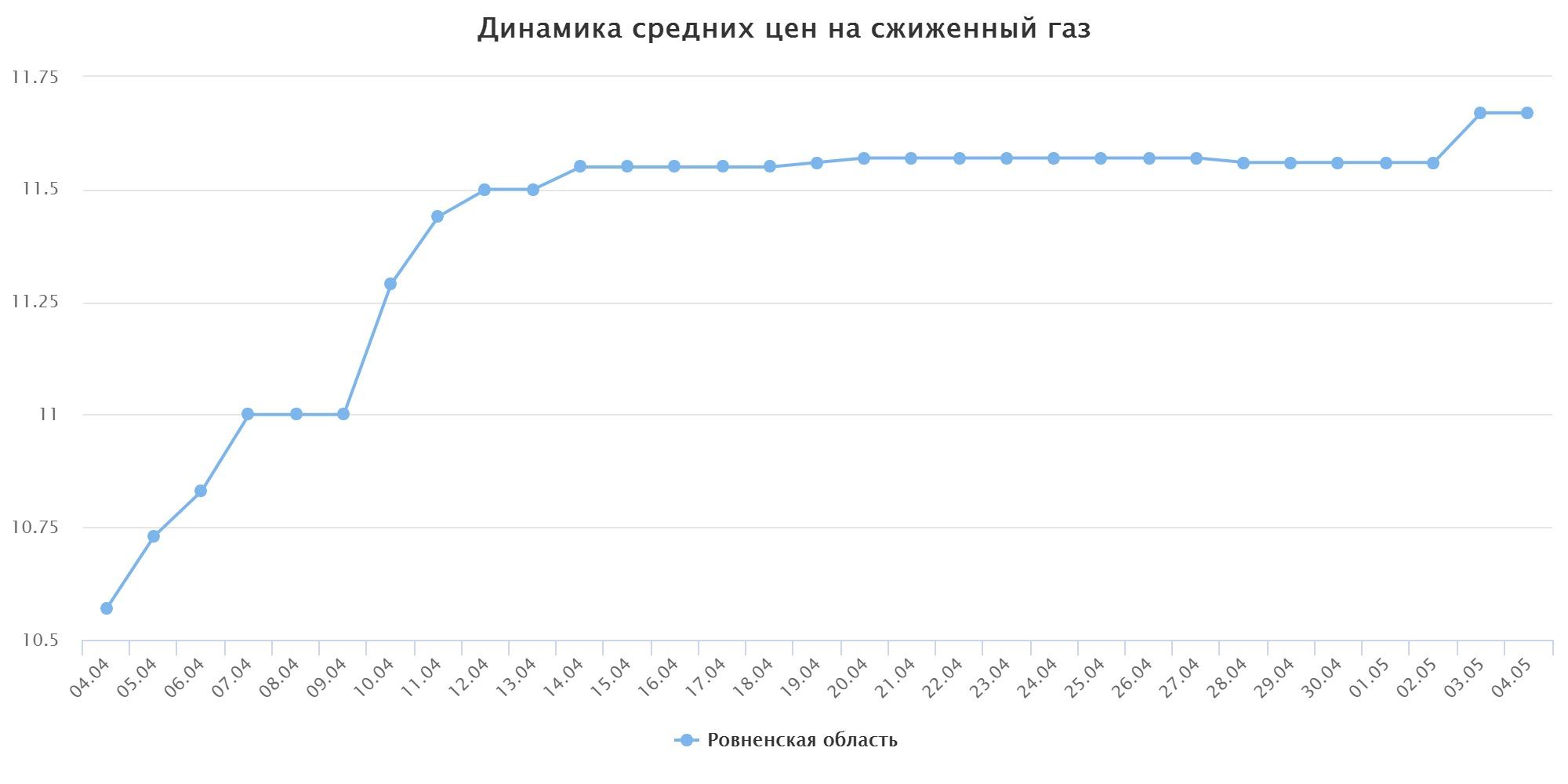 chart (65)