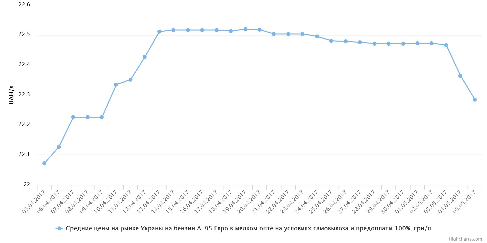 chart (68)
