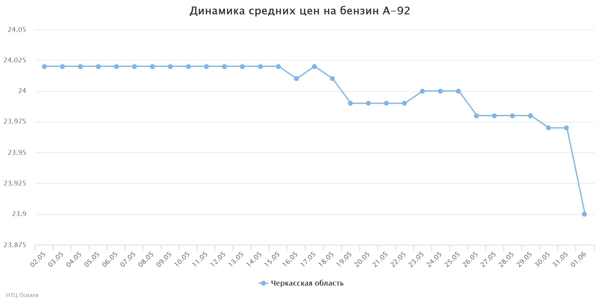 chart (59)