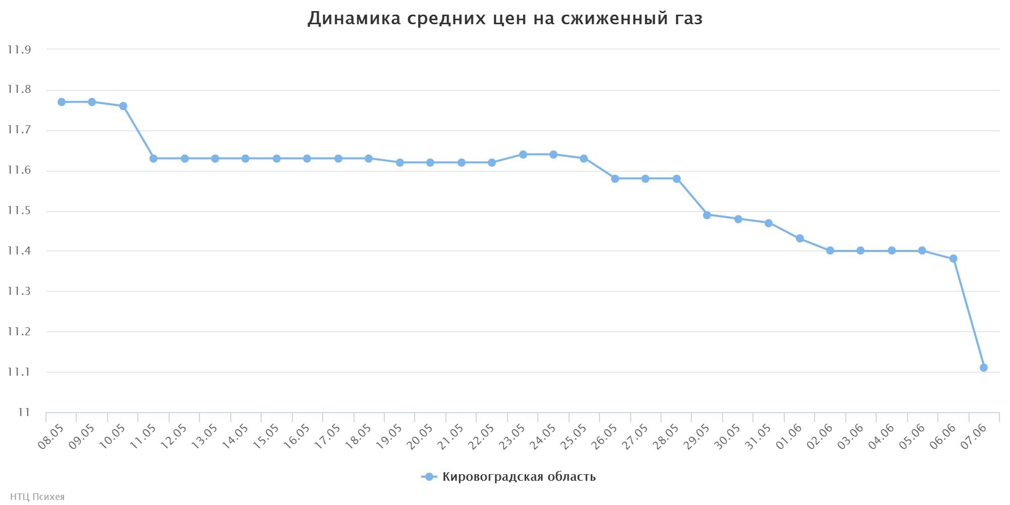 chart (67)