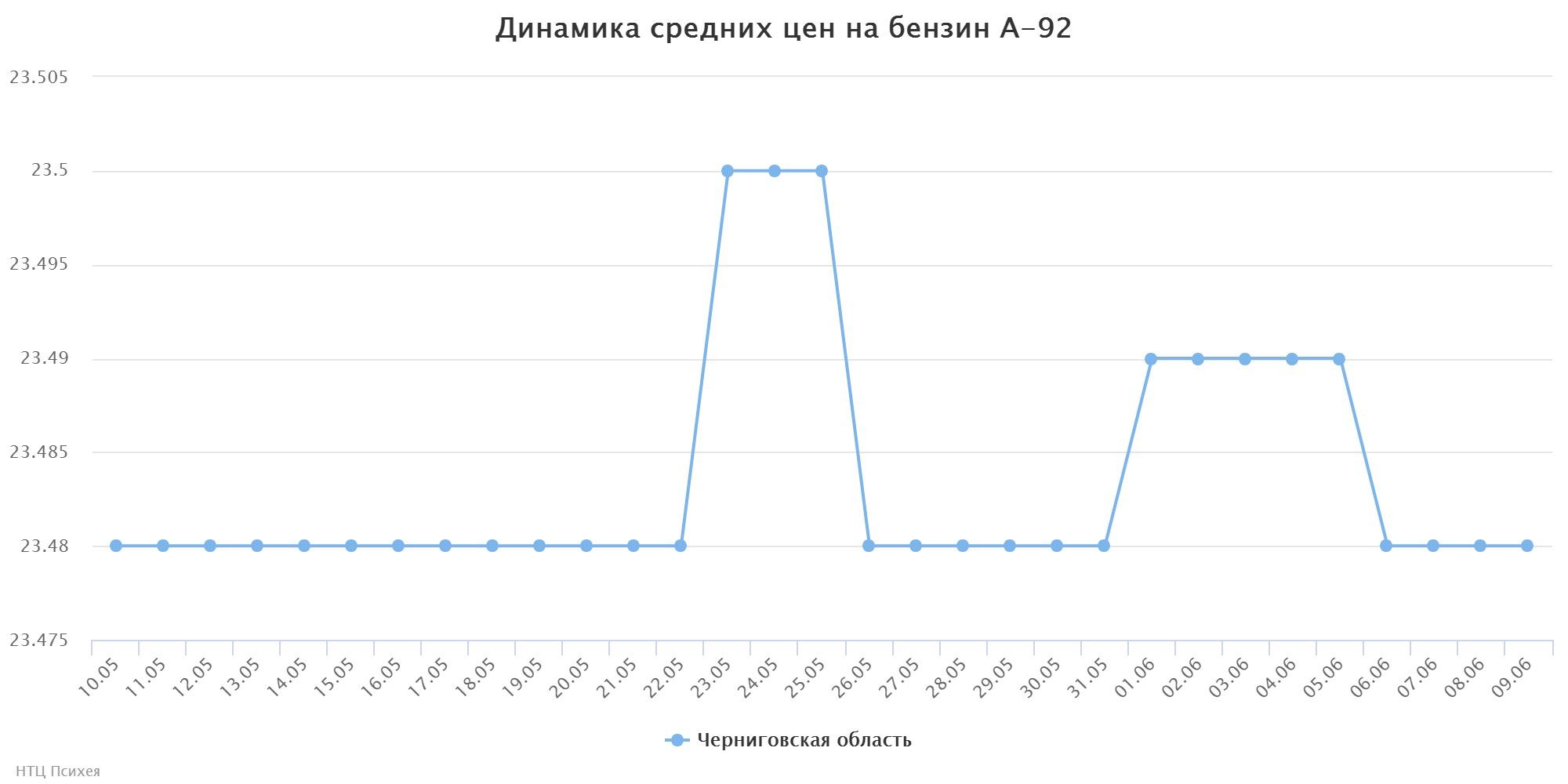chart (75)
