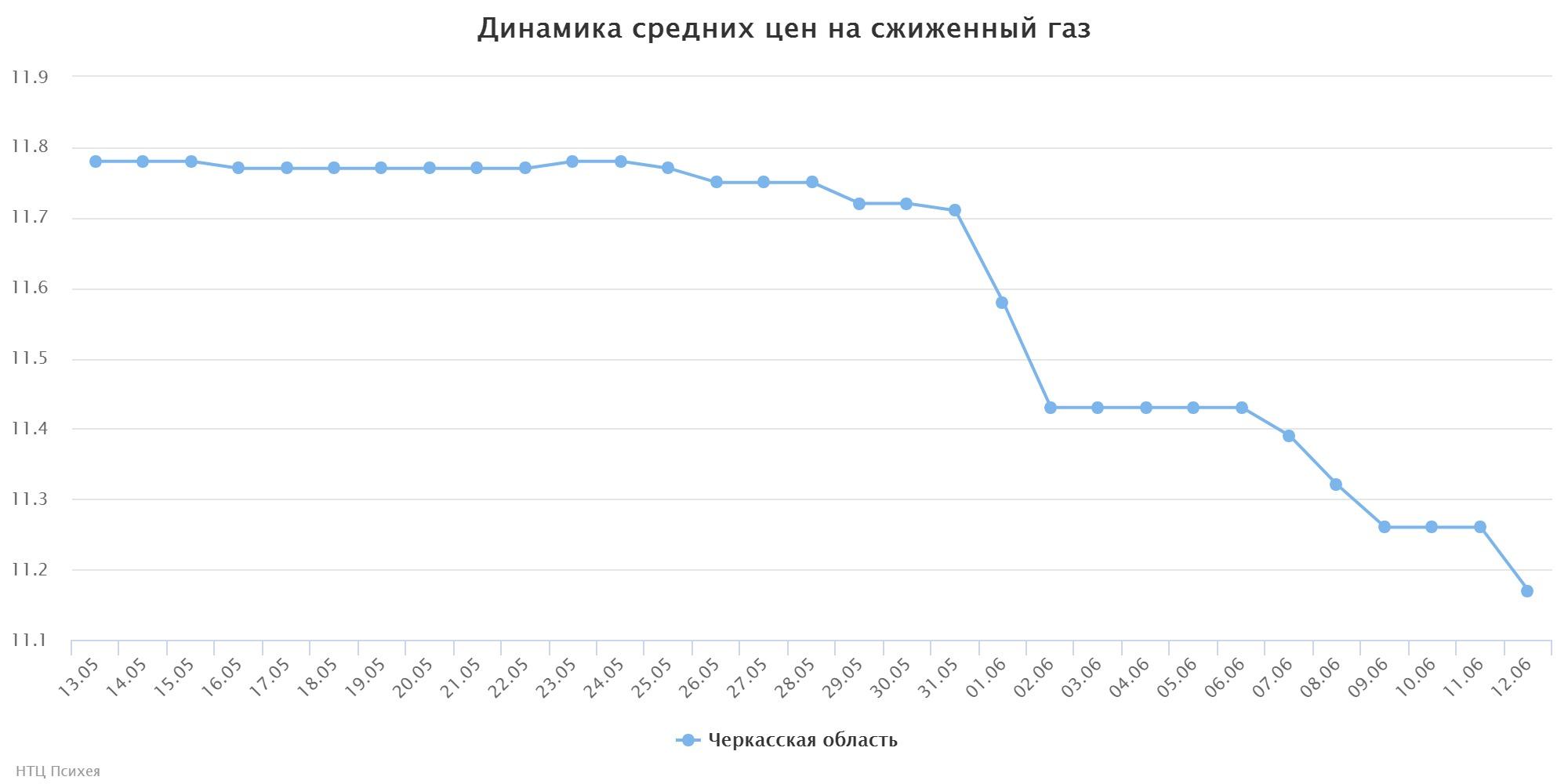 chart (79)