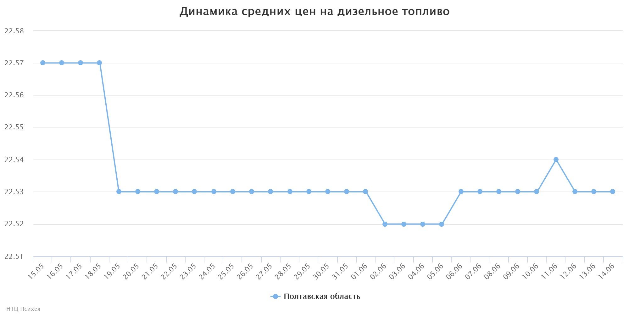 chart (84)