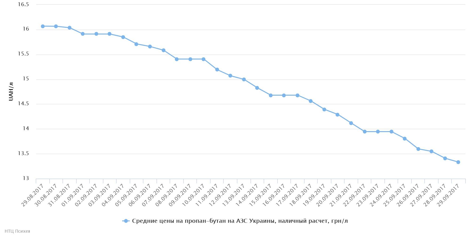 chart (41)