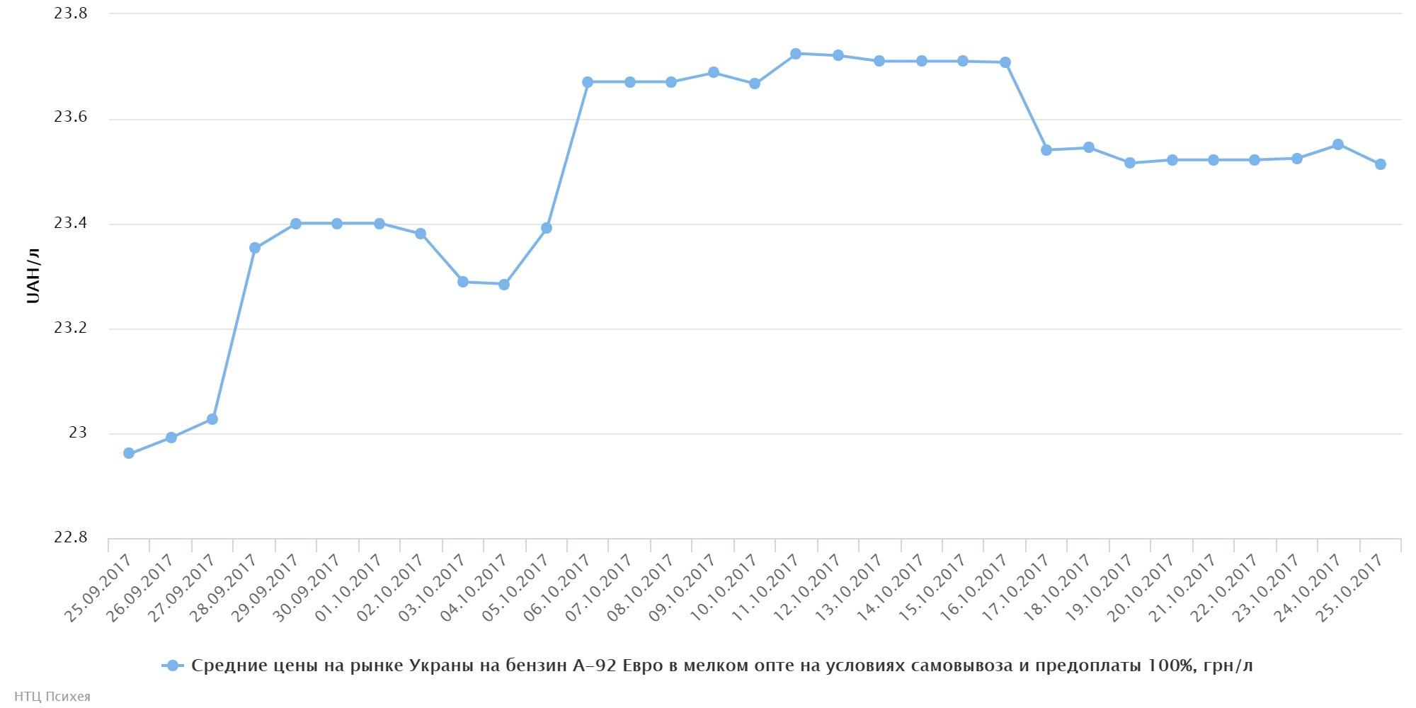 chart (64)