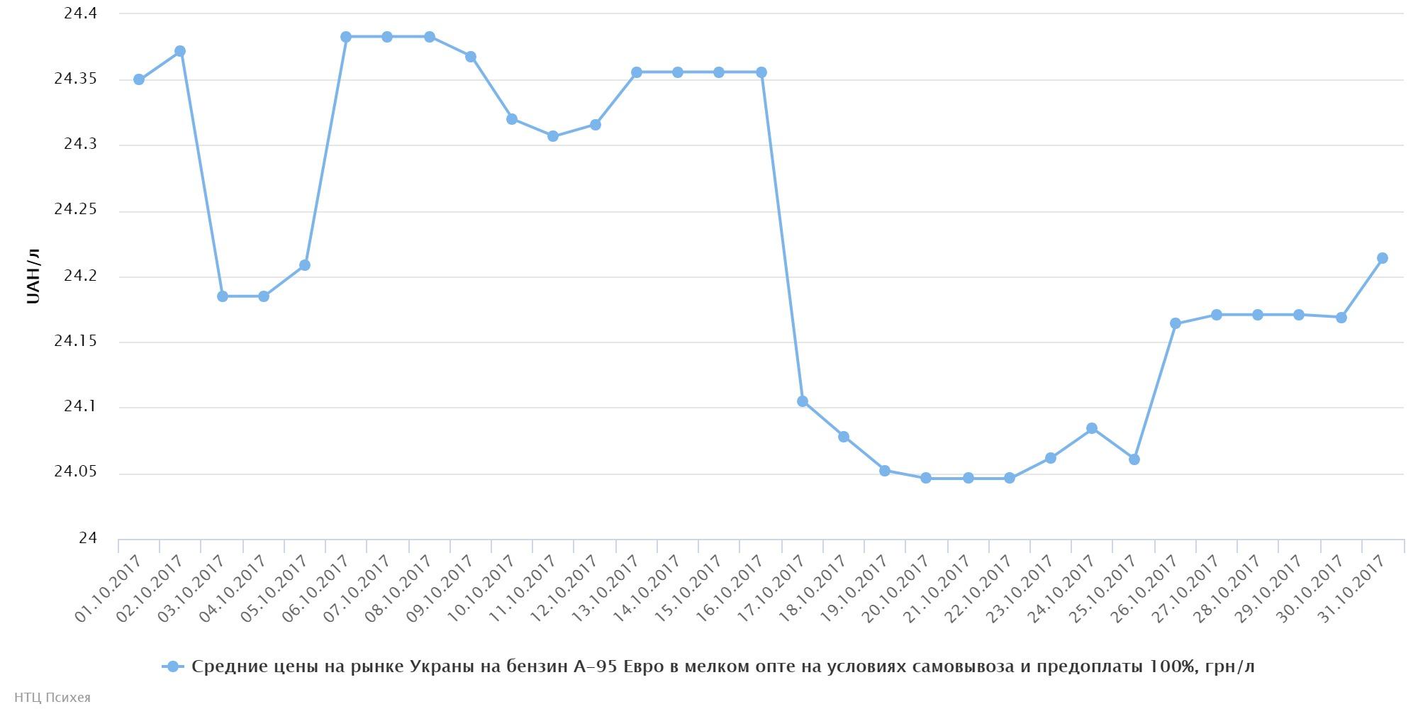 chart (78)