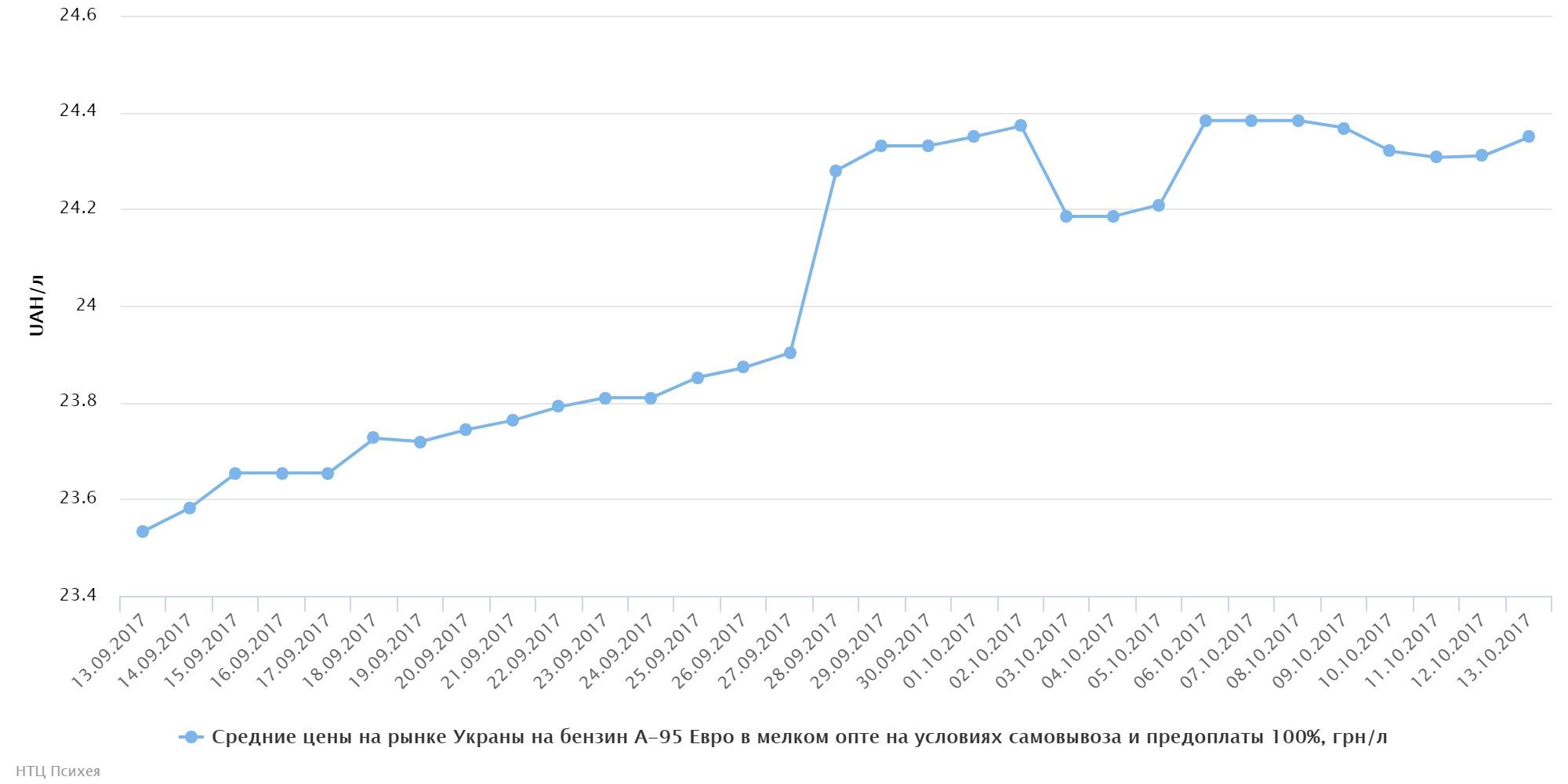 chart01252