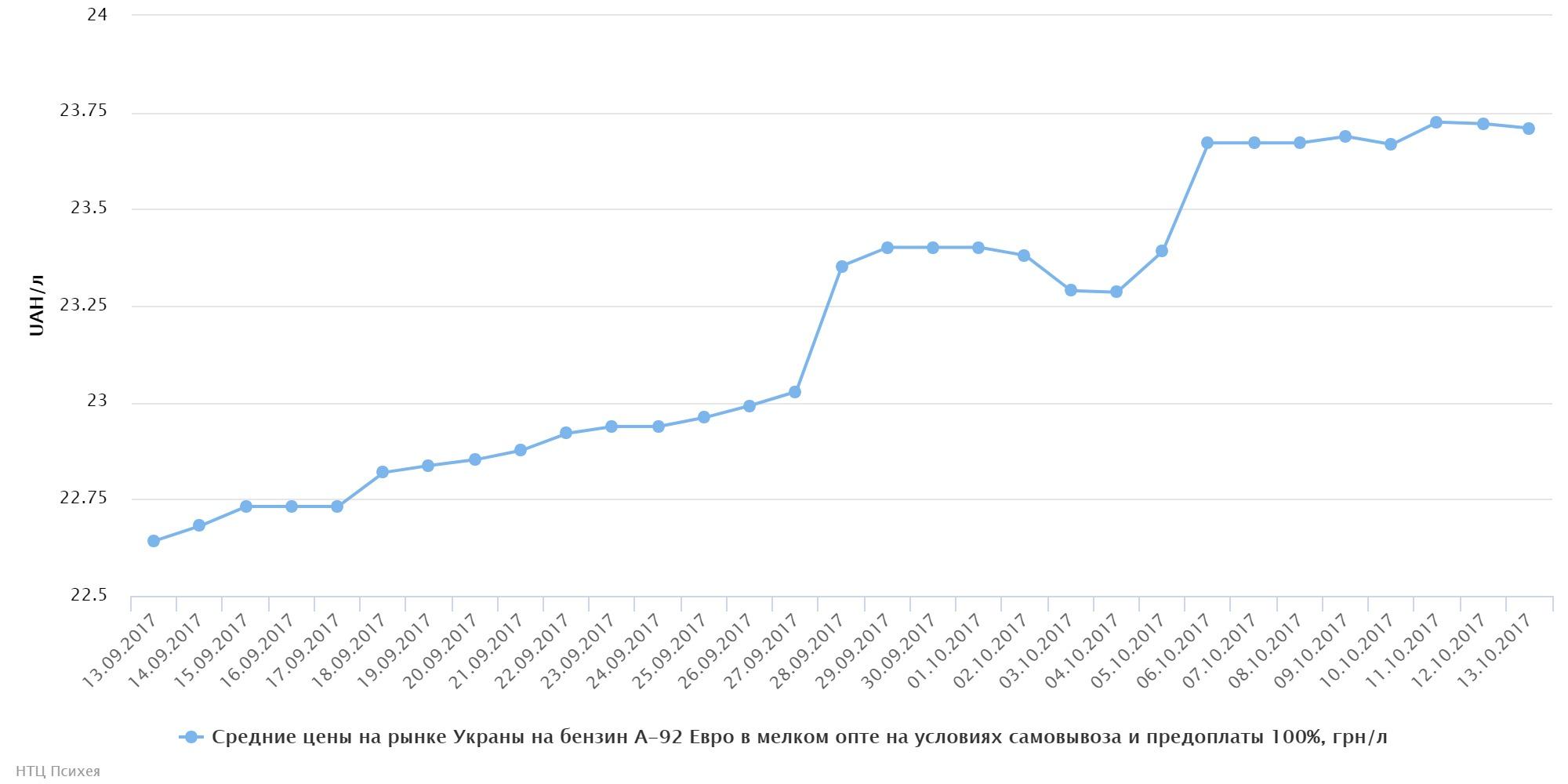 chart01d22