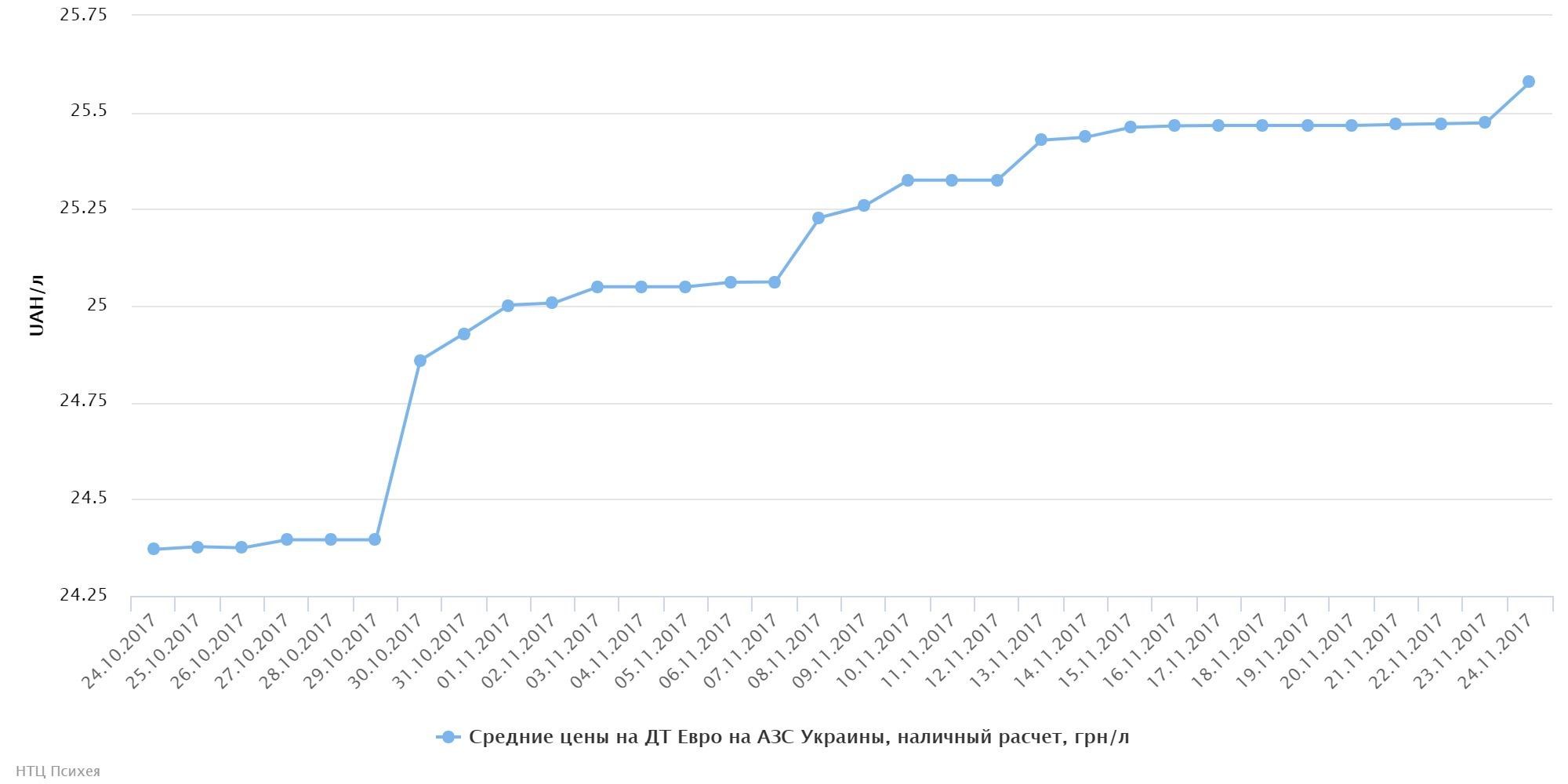 chart (22)