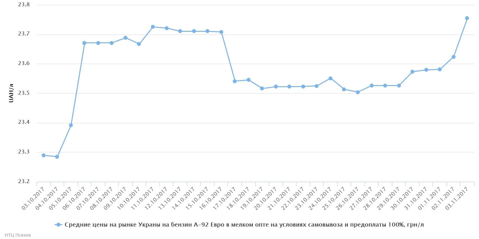 chart (88)