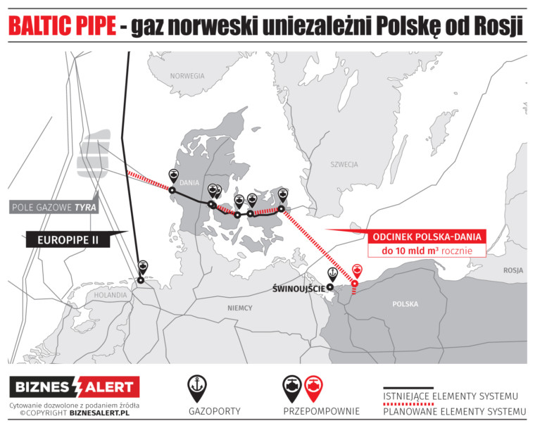 BALTIC_PIPE-1-760x2000