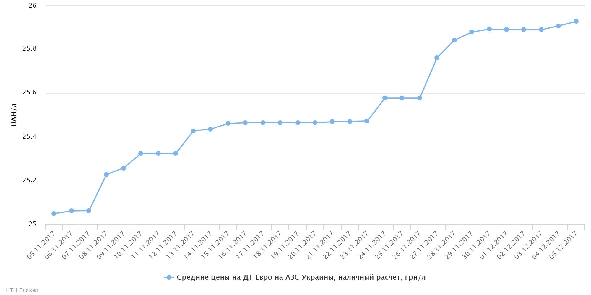 chart (14)