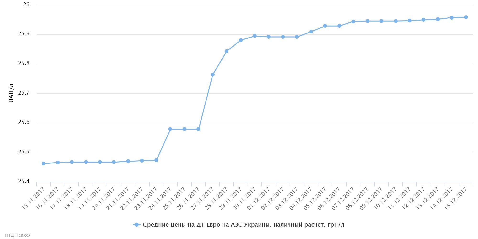 chart (38)