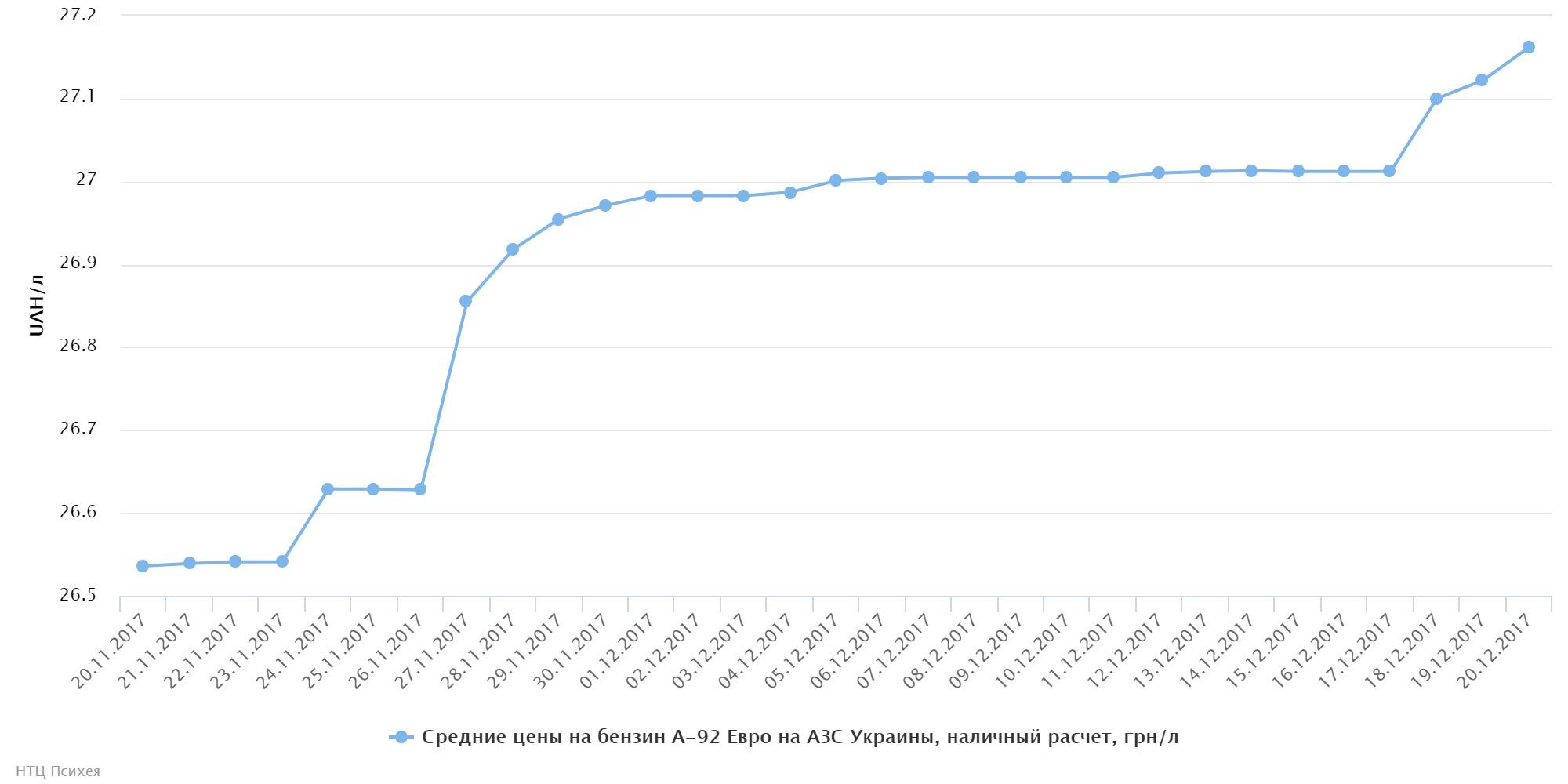 chart (48)