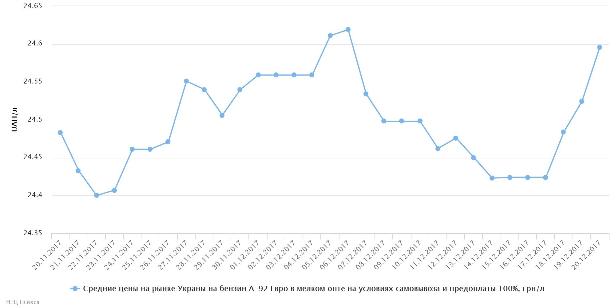 chart (49)