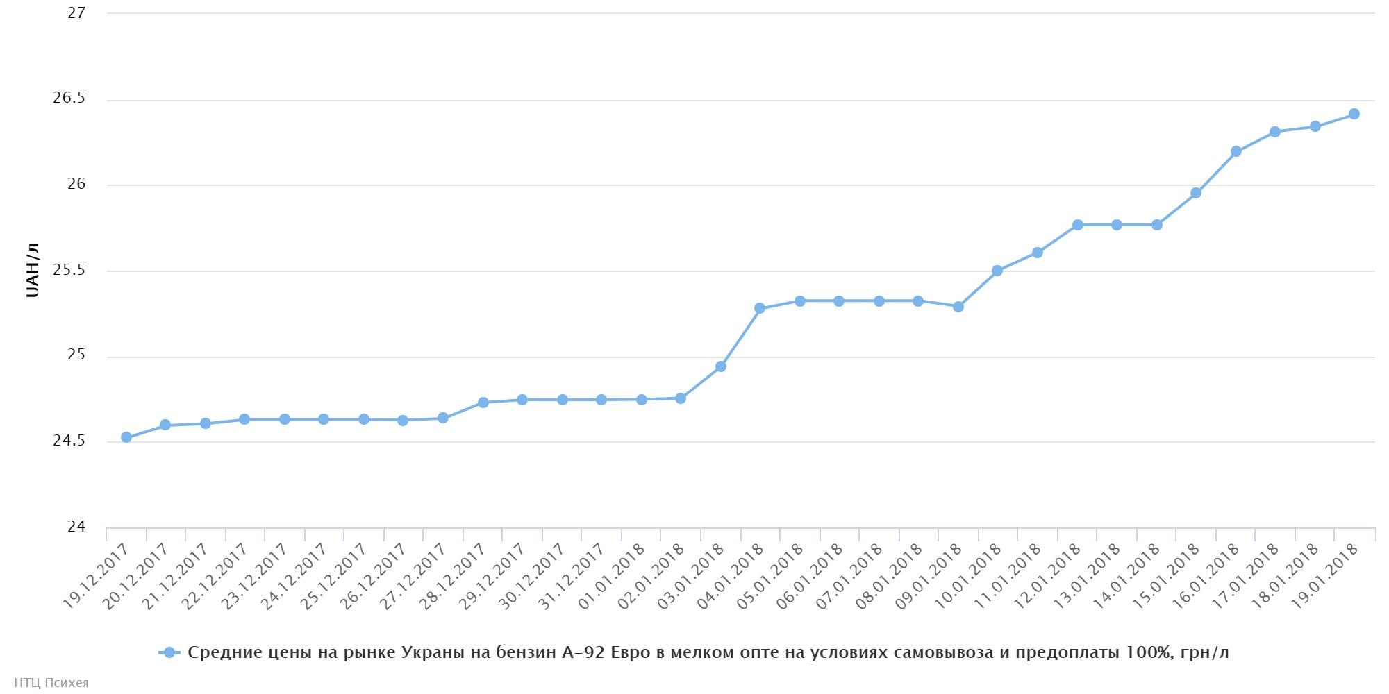 chart (5)