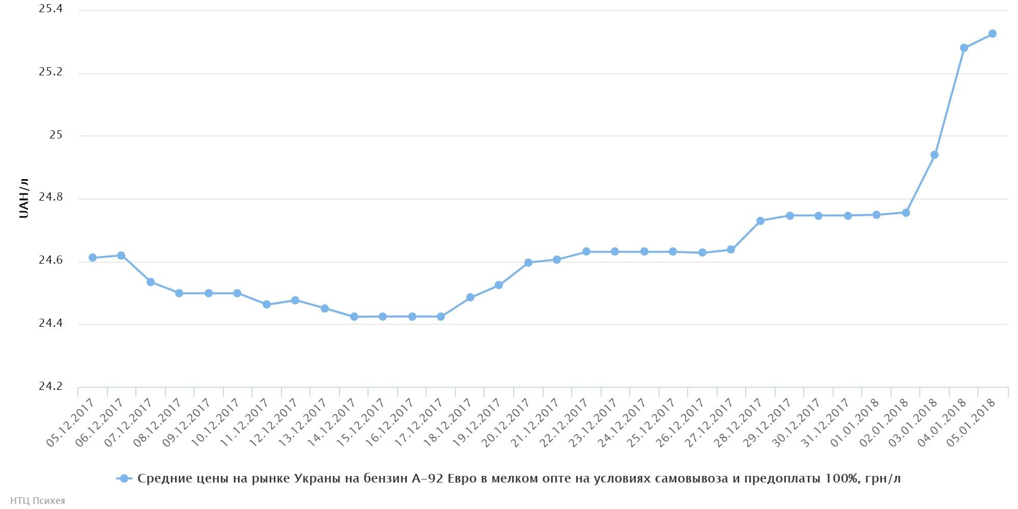 chart (72)