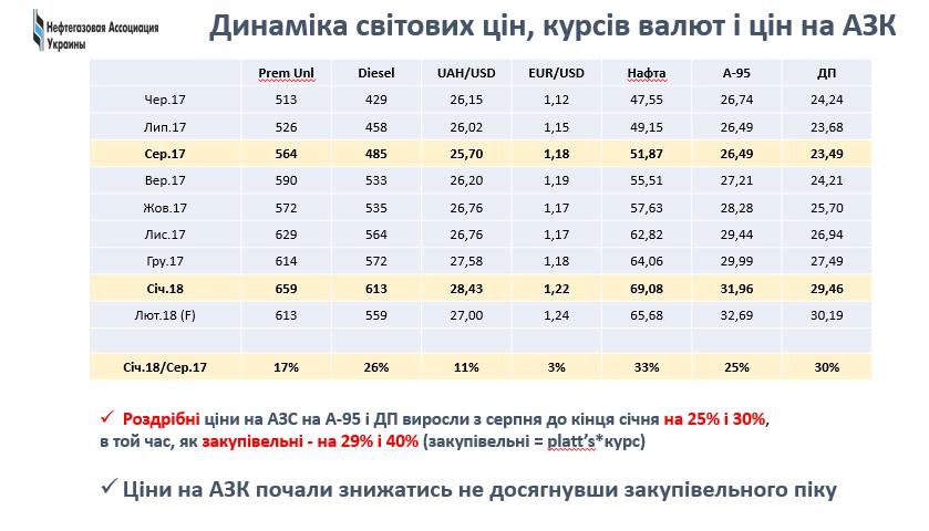 dinamika-mirovyx-cen-kursov-valyut-i-cen-na-azk
