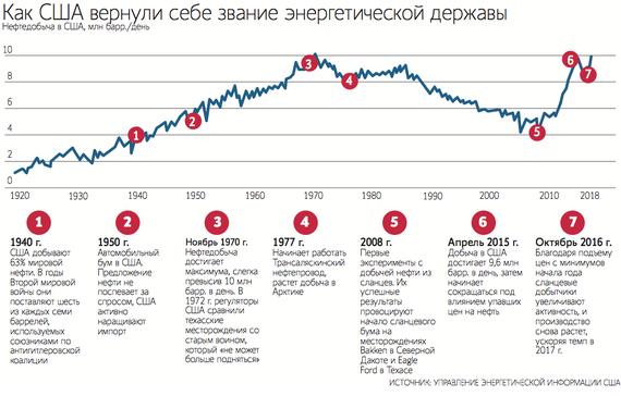 graf_USA