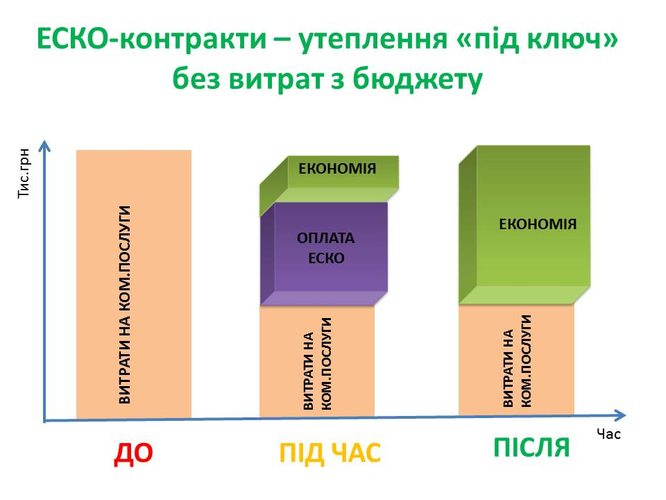 1 ЕСКО_3