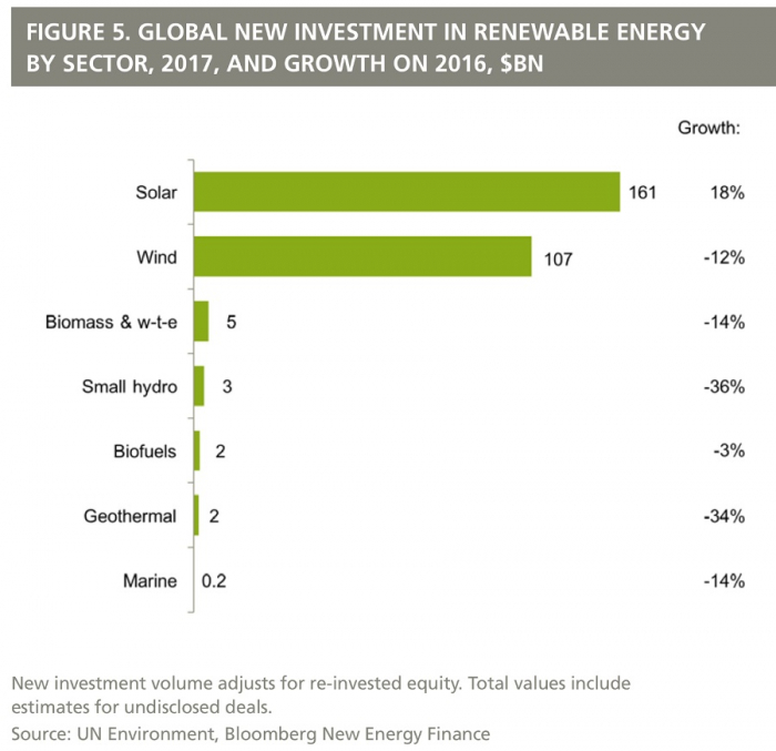 res-investment-2017-shares-2
