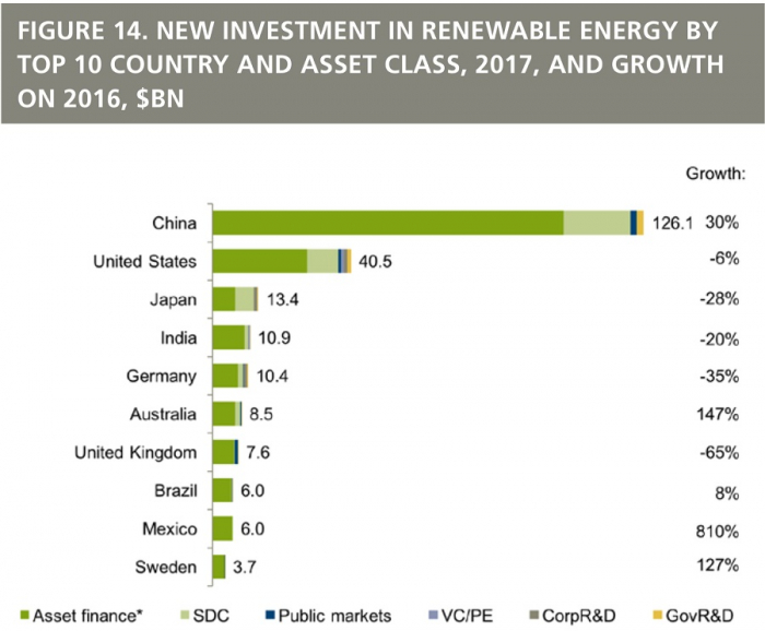res-investment-2017-top-ten-2